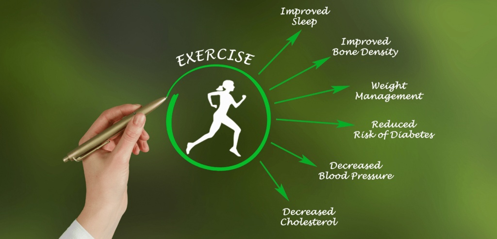 Exercise for Diabetic Patient